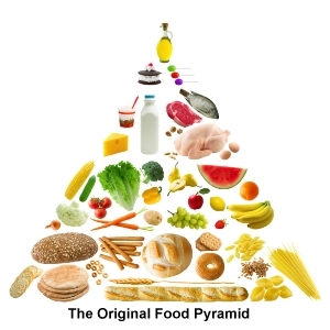 Atkins Diet Info - Original Food Guide Pyramid