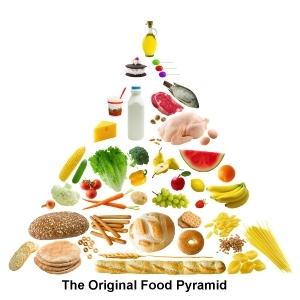 Atkins Diet Info - Original Food Guide Pyramid